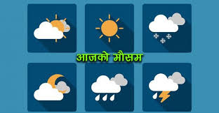 आजको मौसमः हावाहुरी, चट्याङ र वर्षाको सम्भावना